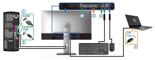 csatlakoztasson 2 monitort az iMac-hoz uk társkereső alkalmazások ingyenes